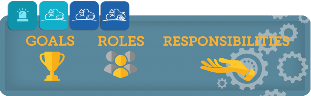 goals, roles and responsibilities banner