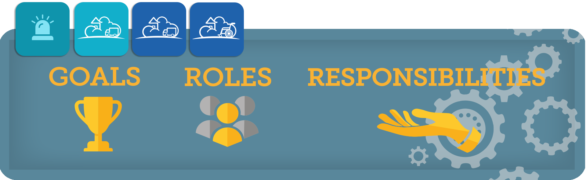 goals, roles and responsibilities banner